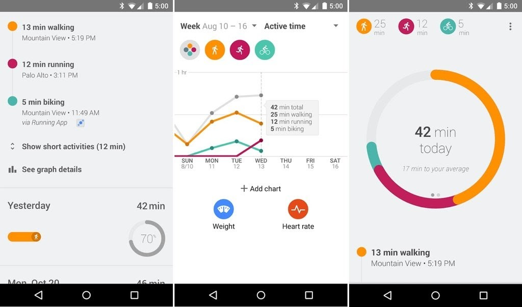 Find Out How to Measure Heart Beats on Google Using a Mobile Phone Camera - Google Fit