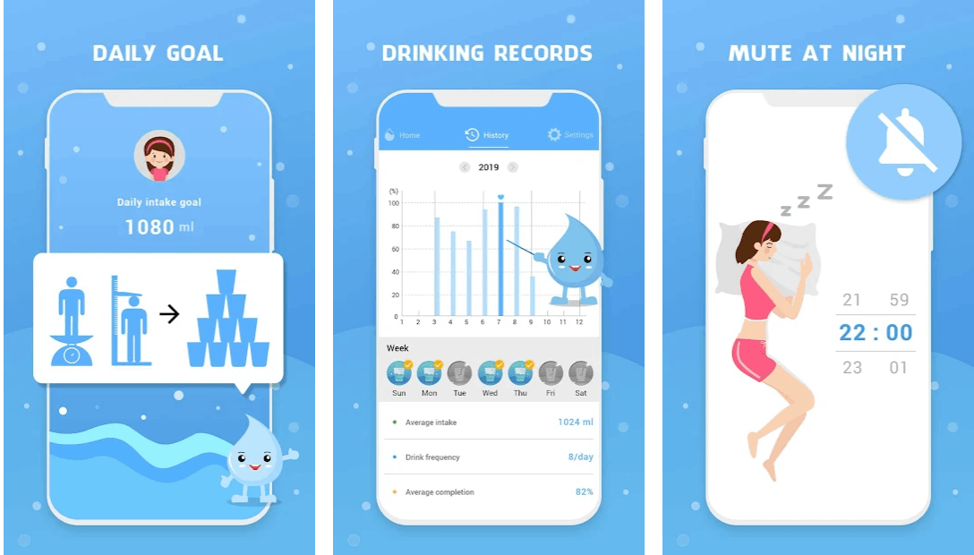 Application To Drink More Water And Become Healthier